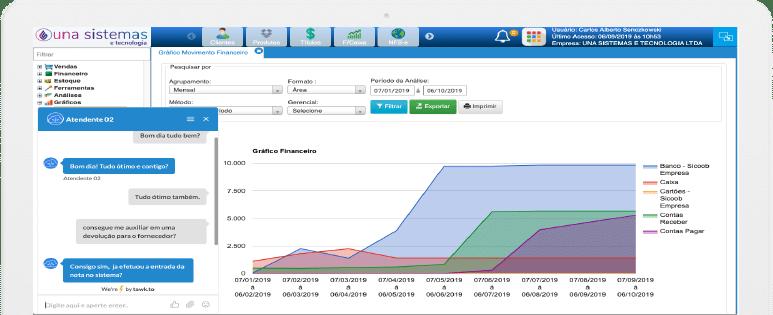 Gráfico notebook sistema de gestão da una sistemas e tecnologia