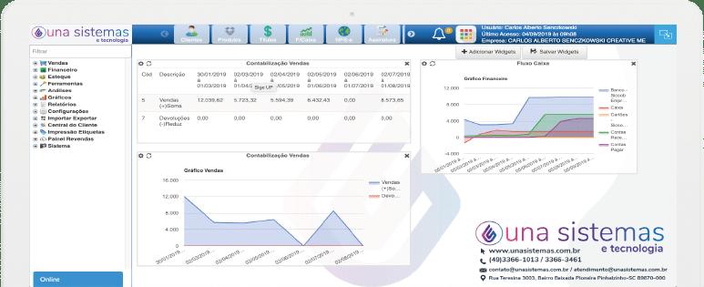 Dashboard notebook sistema de gestão da una sistemas e tecnologia