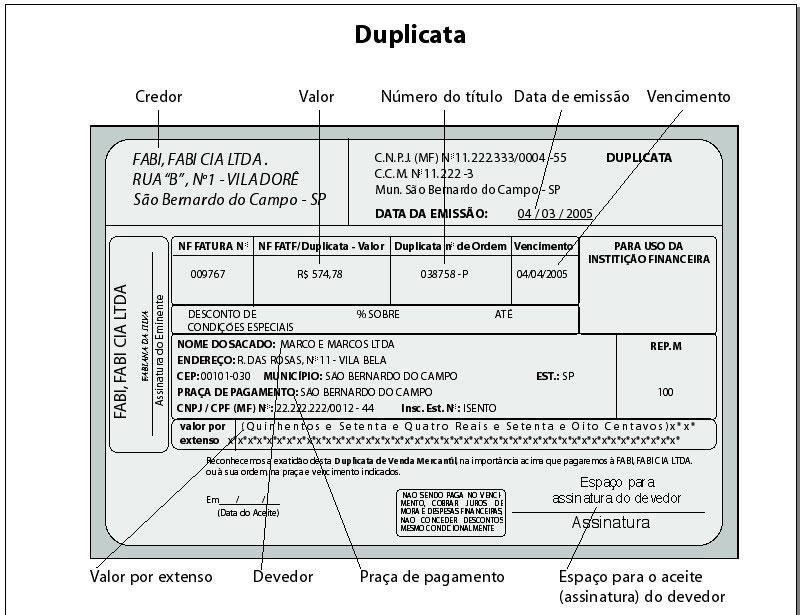 Duplicata Mercantil
